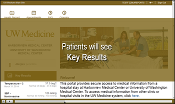 Inpatient Medical Record Summary